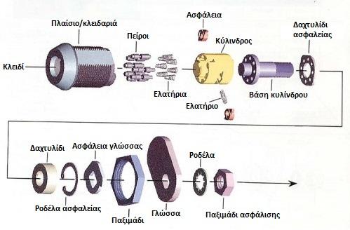 tubular_kleidaria_08