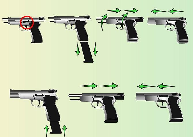 Πηγή: WikiHow.com