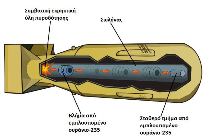 pyrinikh_energeia_20
