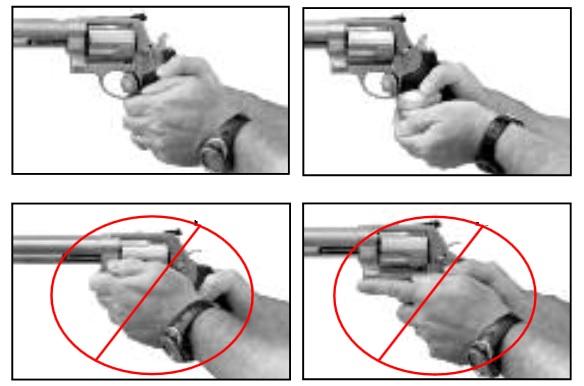 Πηγή: Smith & Wesson: Safety & Instruction Manual - Revolvers