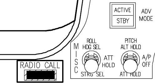 Πηγή: Πηγή: Flight Manual HAF Series Aircraft F-16C/D Blocks 50 and 52+, Lockheed Martin Corp.