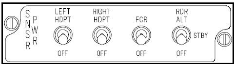 Πηγή: Flight Manual HAF Series Aircraft F-16C/D Blocks 50 and 52+, Lockheed Martin Corp.