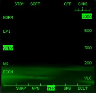 Πηγή: LANTIRN, AN/AAQ-13 Navigation Pod, Operations Guide for F-16C/D Block 50/52