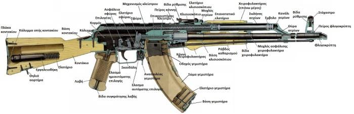 Πηγή: Zib-Militaria.de (επεξεργασμένη)