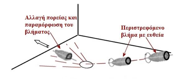 Πηγή: PocheFamily.org (επεξεργασμένη)