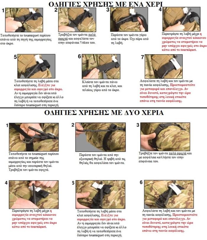 Πηγή: CombatTourniquet.com (επεξεργασμένη)